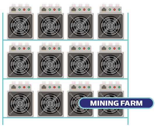 Mining Guide 3
