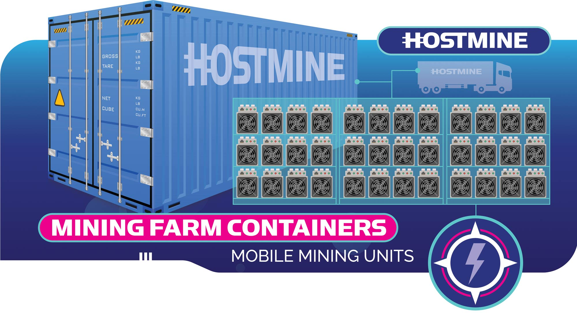 Mining Farm Containers | Hostmine